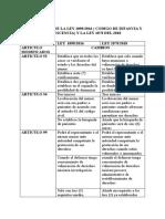 Documento14