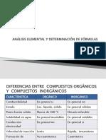 ANÁLISIS ELEMENTAL DETERMINACIÓN DE FORMULAS.pptx