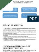 TRANSFORMACIÓN DEL ESTADO DE DERECHO A ESTADO CONSTITUCIONAL expo