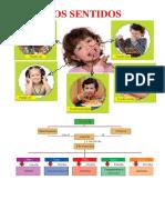 Los Sentidos 1 y 2.pdf
