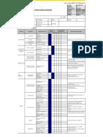 GH-SST-FT37 Notificación de riesgos