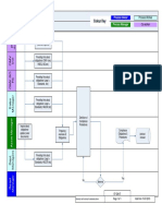 Annex 1 FLowchart Internal communication.pdf