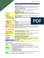 Macroeconomics for Dummies- Andrea LLona BOS5-2004