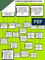 Copia di Yellow Man Green Decision Tree Chart.pdf