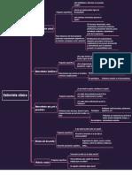 Mapa Entrevista clínica