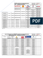 Loesche List of Lubricants 03 2015_en