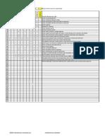 D528 maintenance schedule