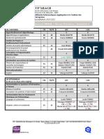 Fiche_formation_Enseignant_L3I_1823-DI-200113
