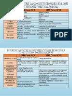 DIFERENCIAS ENTRE LA CONSTITUCION DE 1834 CON LA ACTUAL