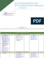 Proposition Progressivite Cycle4