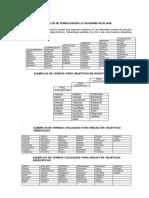 Taxonomía de Bloom ejemplo verbos.pdf