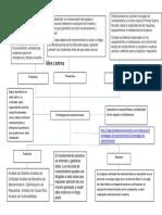 Mapa conceptual -Alexander Correa