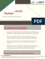 SEMANA 5-EL CONTRATO DE TRABAJO