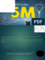 methode 5M