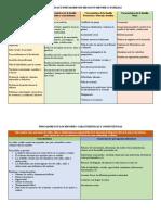DOC1_factoresyobjetivos_MENORESYFAMILIA.pdf