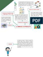 la gerencia de PRODUCTO - mapa.docx