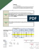 Medidas de Forma (Estadistica)