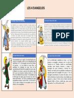 los 4 evangelios