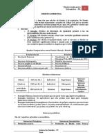 Direito Ambiental - M1