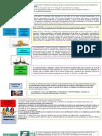 DIAGRAMA DERECHO (1).docx