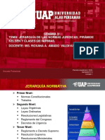 SEMANA - 3 - JERARQUÍA DE LAS NORMAS JURÍDICAS.pdf