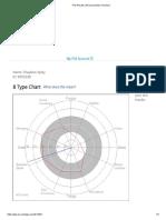 PGI Results _ Personal Globe Inventory