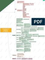 Importancia de la Topografía en la Ingeniería..pdf