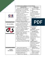 EMPRESAS DE SEGURIDAD (1)