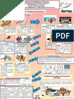 Act 1 métodos e instrumentos de evaluación psicológica II