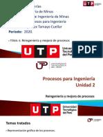 6.PpI.Reingeniería y mejora de procesos-1