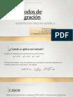 Método de  Sustitucion trigonométrica