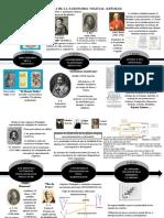 1 historia de la taxonomia (1)
