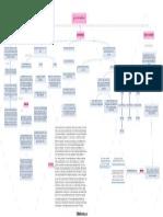 Trabajo y proceso de trabajo .pdf