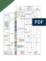 Basic_Log_Interpretation_Chart_1586090144.pdf