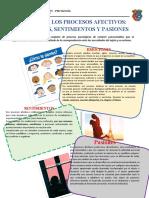 FICHA RESUMEN DE  EMOCIONES, SENTIMIENTOS Y PASIONES.docx