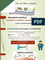 12. Verónica Morera y Gabriela Pocovi - NUTRICIÓN SIN FILTRO - Presentación NSF2 Gabriela Pocovi