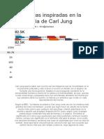 8 películas inspiradas en la psicología de Carl Jung