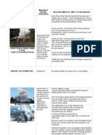 Volcanic Phenomena and Hazards Handout