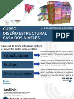 Curso de casa habitacion.pdf