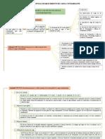 MAPA CPNCEPTUAL ESTABLECIMEITNO DE CARGA CONTAMINANTE (3)