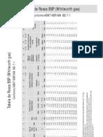tabela de rosca BSP