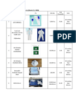 Quotation of Medical Products 2020.03.21 (1).docx