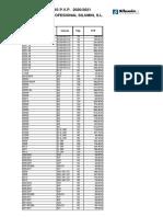202006 Silumin Lista de Precios Pvp 2020-2021