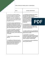 DIFERENCIAS ENTRE SISTEMAS DE CONTROL DIFUSO Y CONCENTRADO