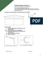 Pressão-interna-ruptura-ligação-teto-costado-de-tanque1.pdf