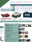 BJT09 Clubman Price List 1