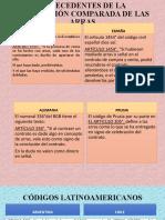 ANTECEDENTES DE LA LEGISLACIÓN COMPARADA DE LAS ARRAS