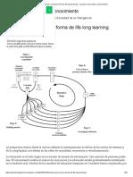 """""""iterative loop"""", la nueva forma de life long learning. – juandon. Innovación y conocimiento"""