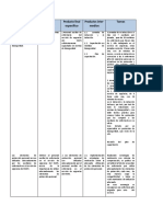 matriz de tareas con presupuesto