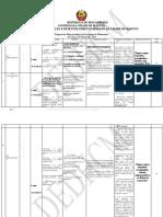 Dosificacao - 10a classe -III-TRI-2018.docx